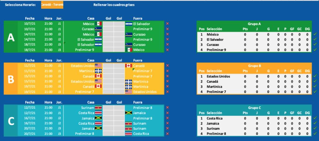 Simulador Copa Oro 2021